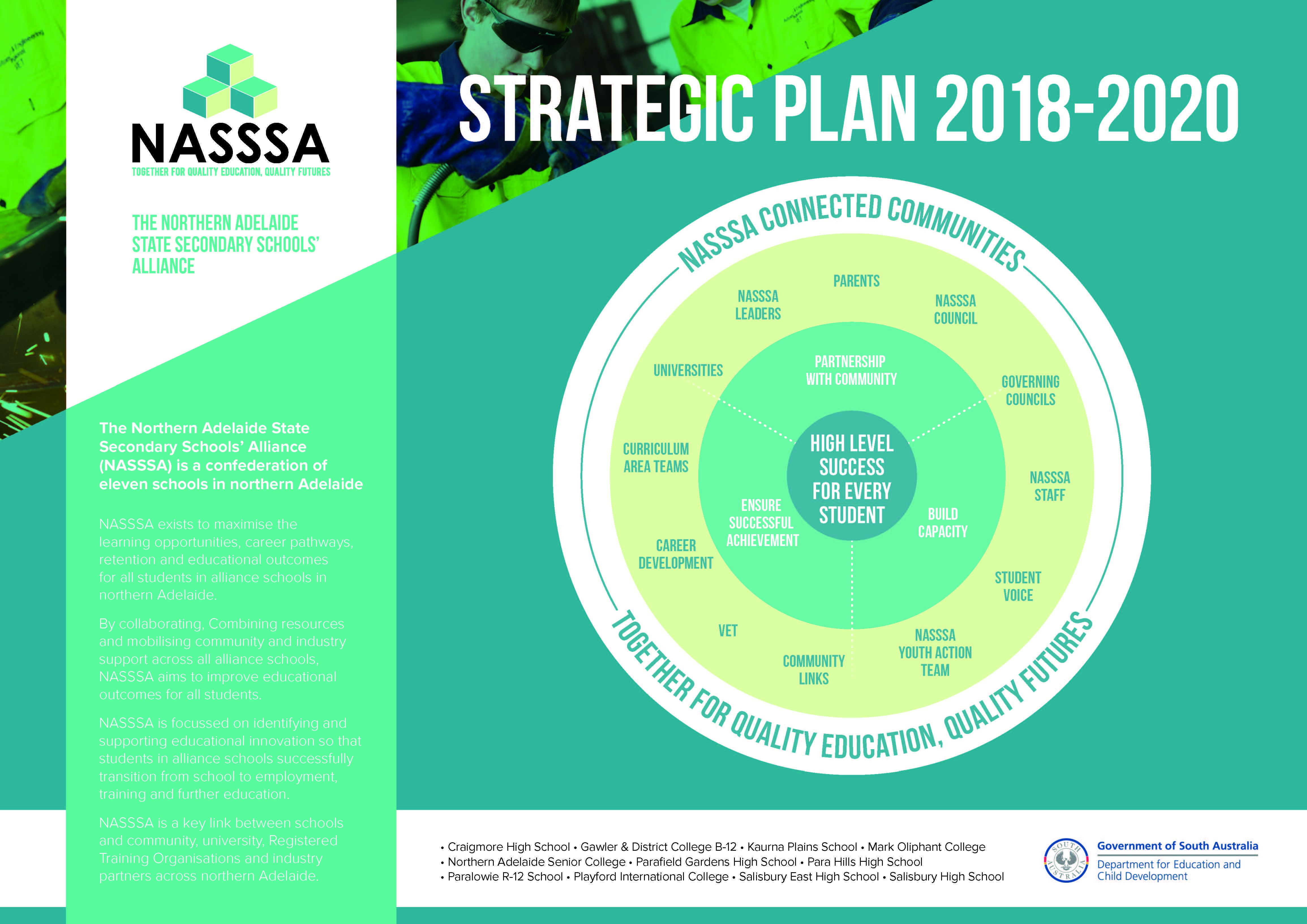 NASSSA Strategic Plan 2018-2020
